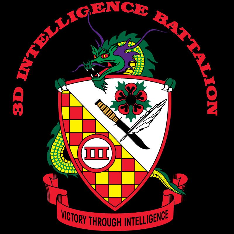 marine core intelligence